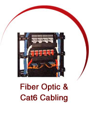 Fiber Optic &amp; Cat6 Cabling